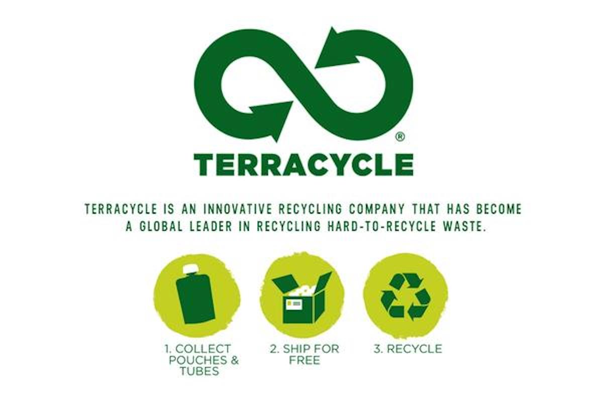 TerraCycle's Free Recycling Programs