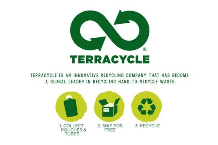 TerraCycle's Free RecyclingPrograms